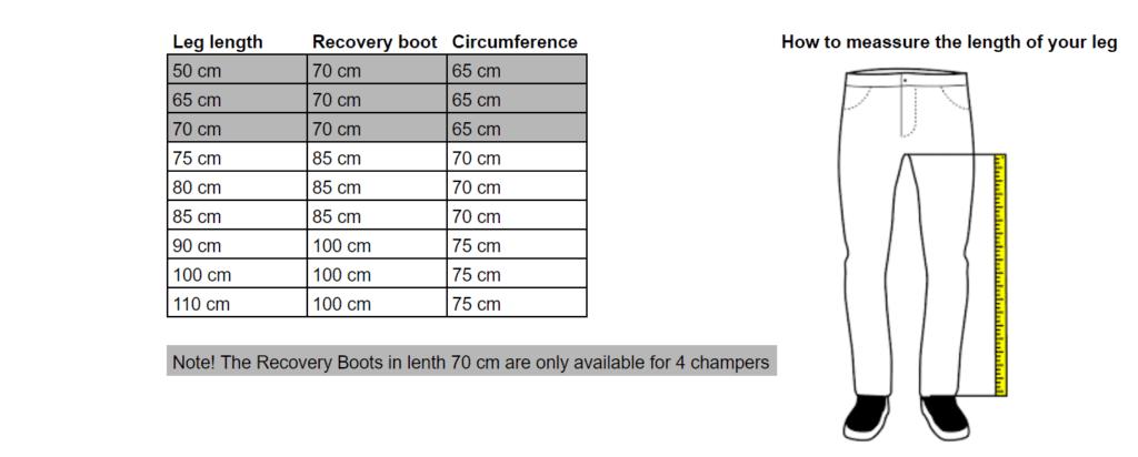 Måleenheder for Recovery Boots - find din størrelse